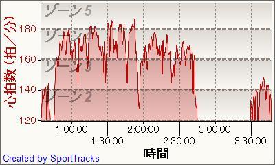 ロード 2011-04-03.jpg