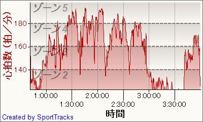 ロード 2011-04-10.jpg
